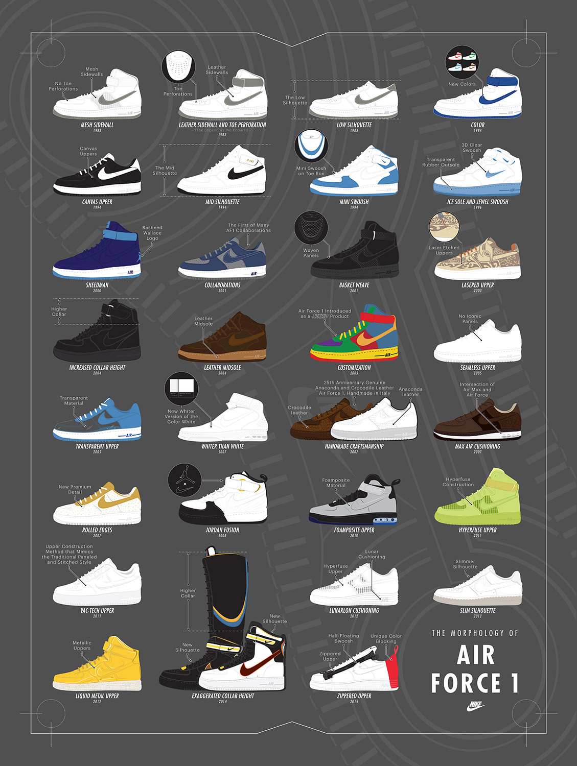 nike-air-force-1-morphology-02